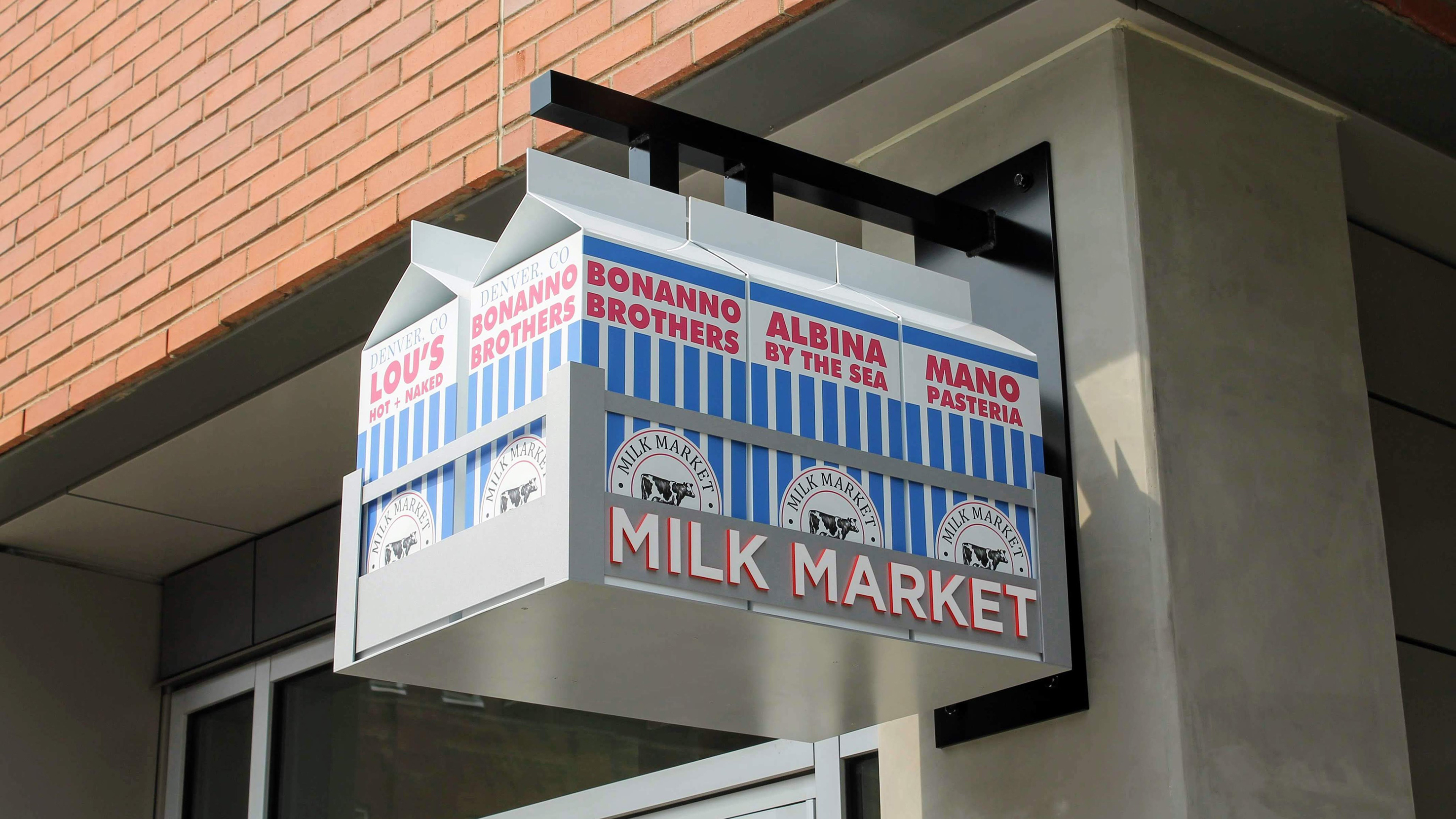 Milk Market Projecting